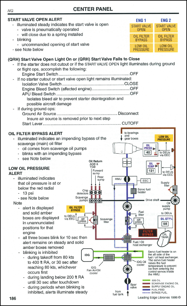 Excerpt from 737 Cockpit Companion detailing some of the upper DU engine indication operations.