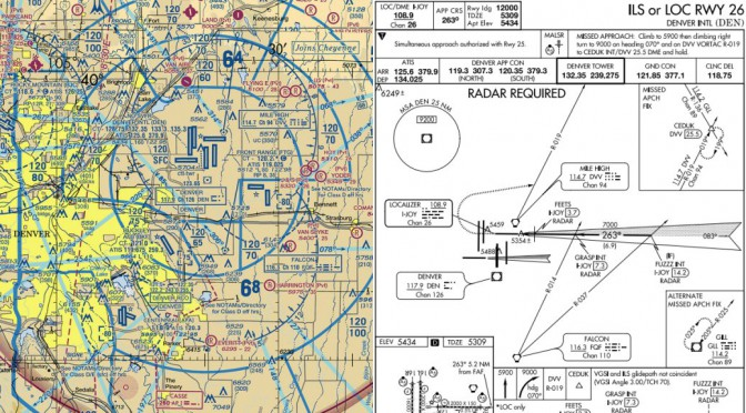 VFR-IFR charts, choosing the right one.