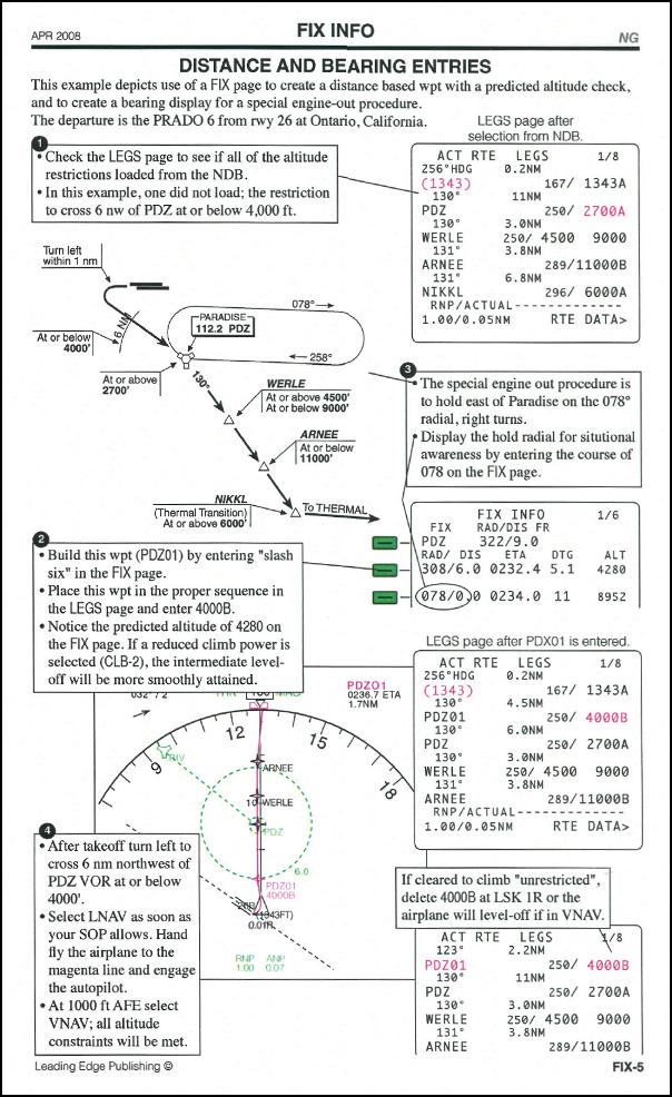 Boeing 737 Cdu using Manual